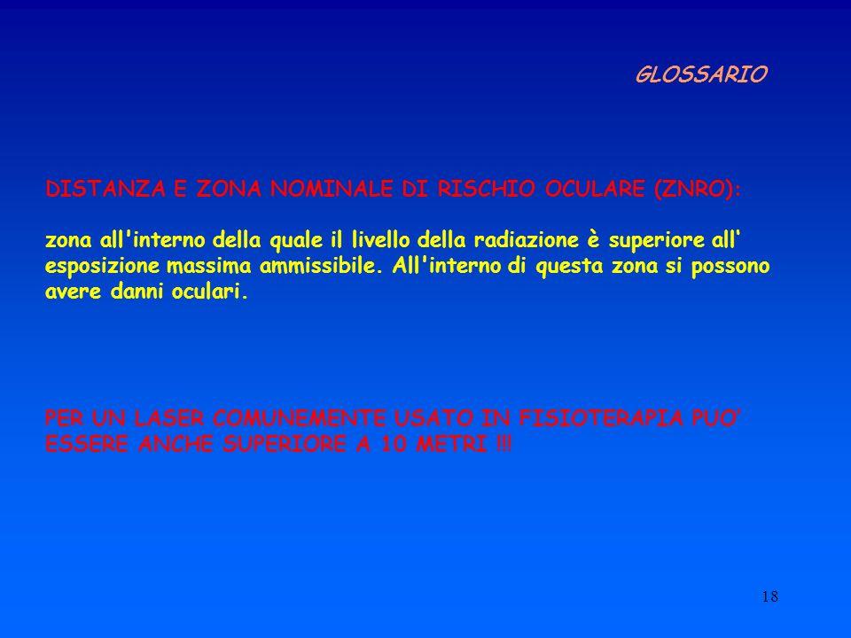 GLOSSARIO DISTANZA E ZONA NOMINALE DI RISCHIO OCULARE (ZNRO):