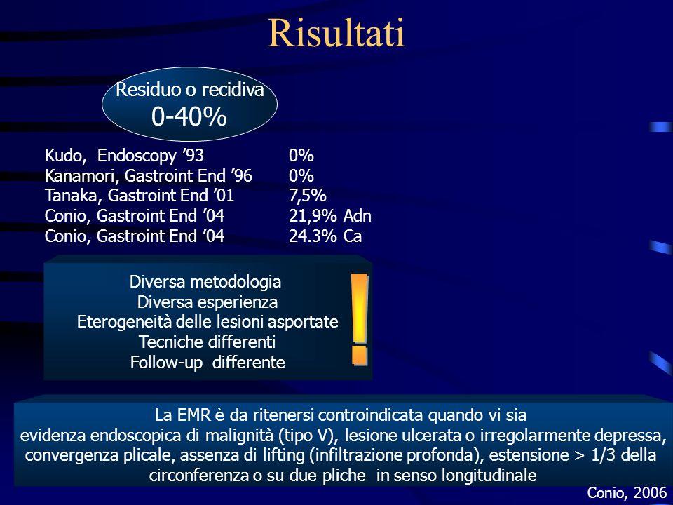 Risultati ! 0-40% Residuo o recidiva Kudo, Endoscopy '93