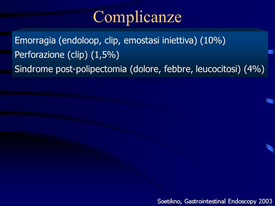 Soetikno, Gastrointestinal Endoscopy 2003