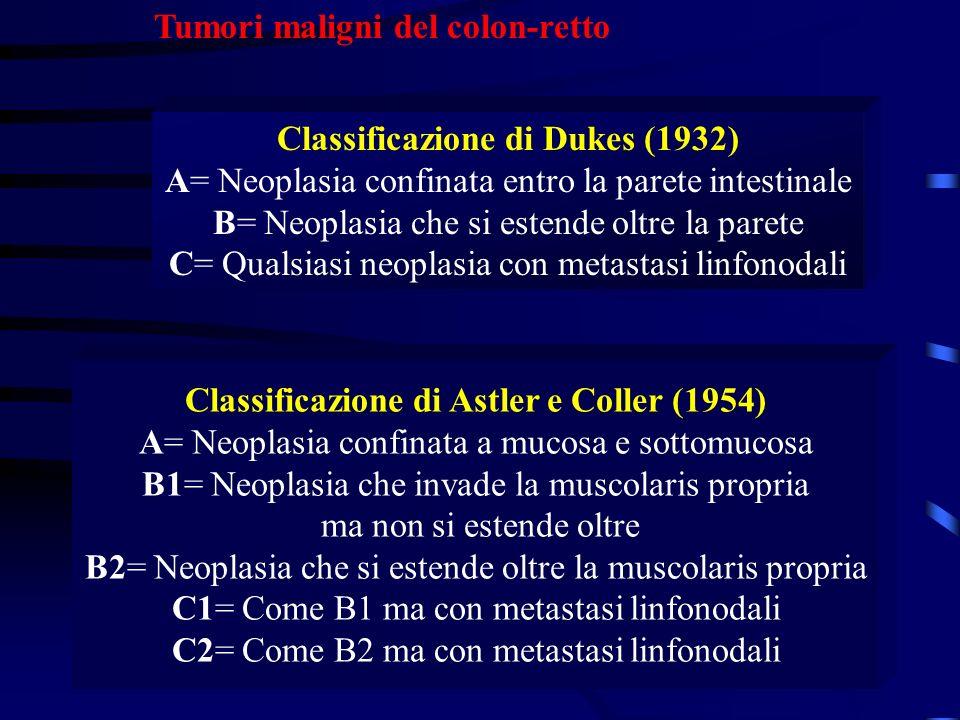 Tumori maligni del colon-retto