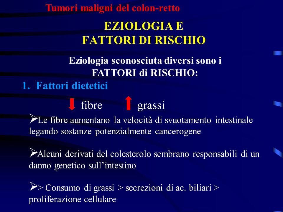 EZIOLOGIA E FATTORI DI RISCHIO