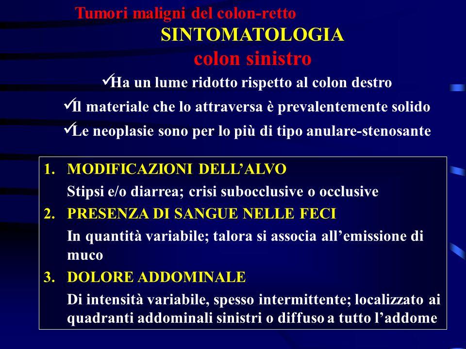 SINTOMATOLOGIA colon sinistro