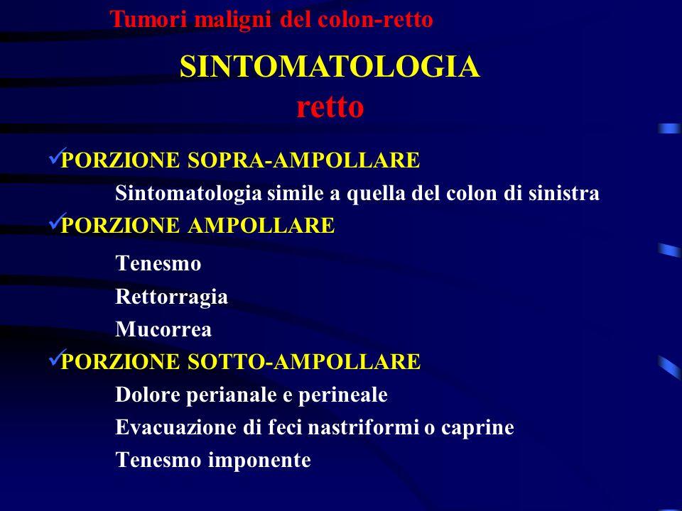 SINTOMATOLOGIA retto Tenesmo Tumori maligni del colon-retto
