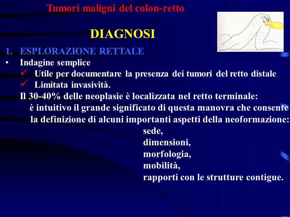 DIAGNOSI Tumori maligni del colon-retto ESPLORAZIONE RETTALE