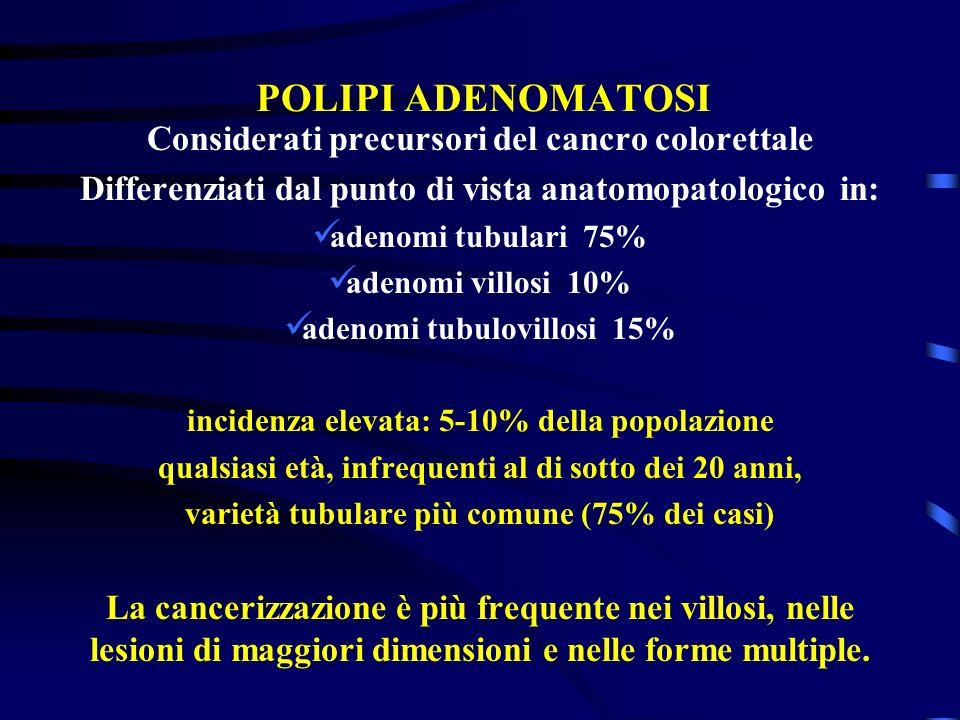 POLIPI ADENOMATOSI Considerati precursori del cancro colorettale