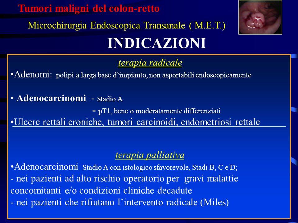 INDICAZIONI Tumori maligni del colon-retto