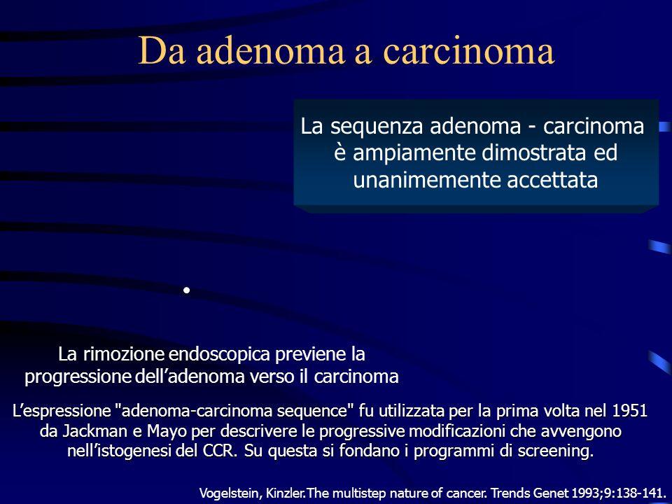 Da adenoma a carcinoma La sequenza adenoma - carcinoma