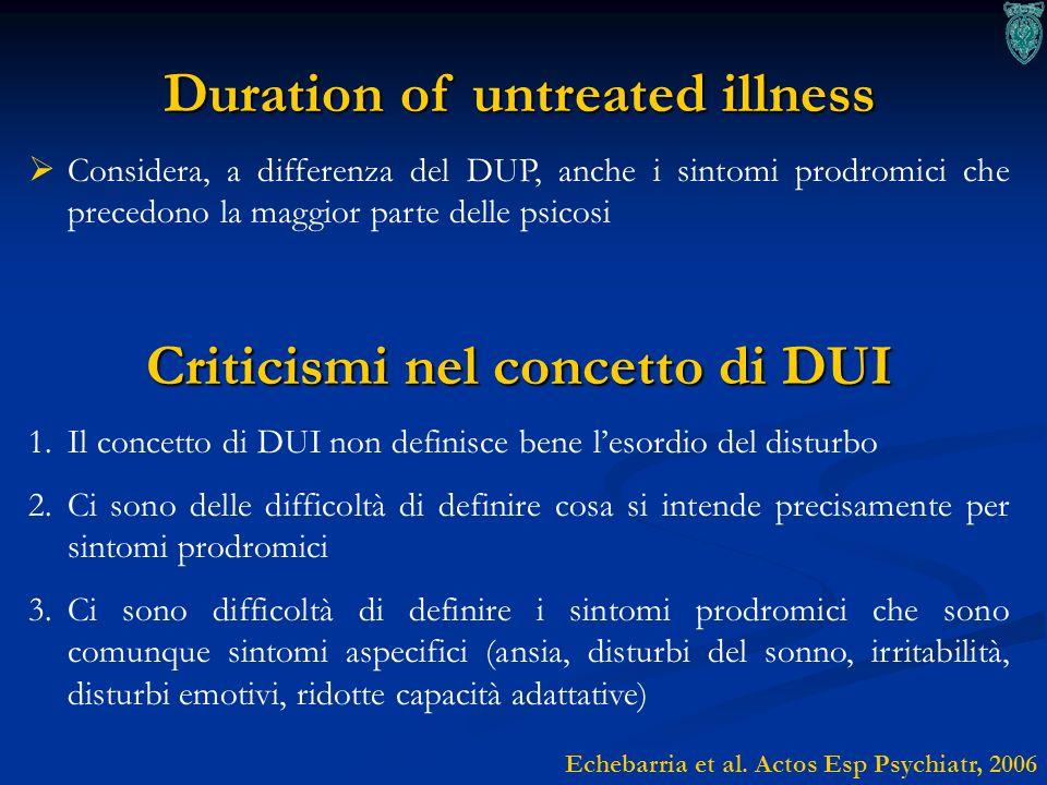 Duration of untreated illness Criticismi nel concetto di DUI