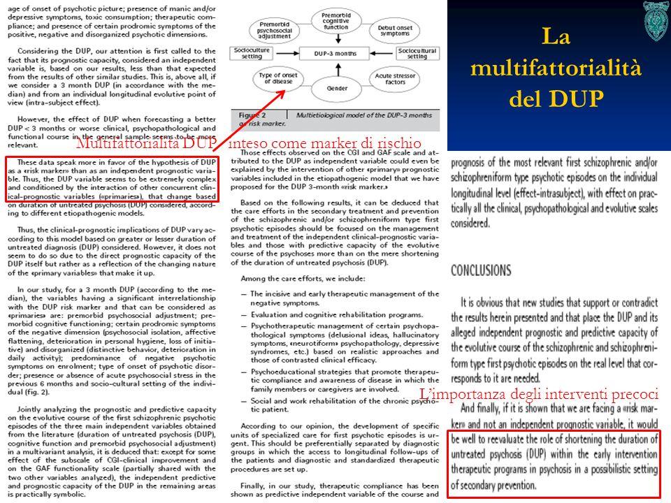 La multifattorialità del DUP