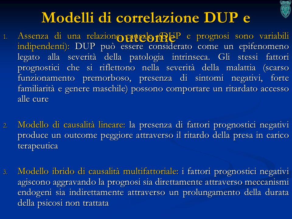 Modelli di correlazione DUP e outcome