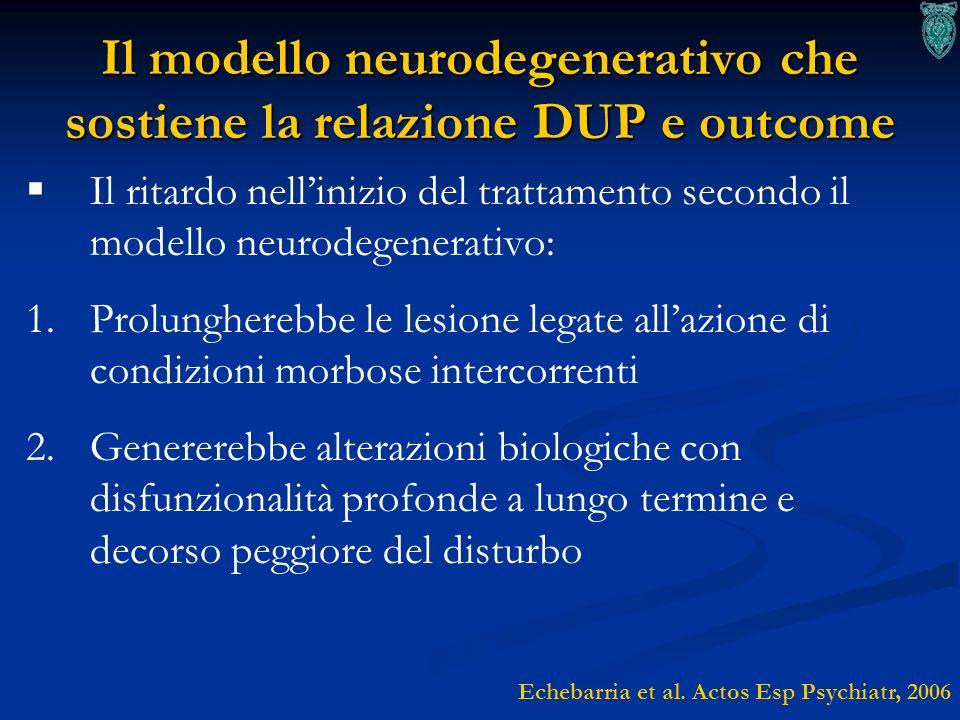 Il modello neurodegenerativo che sostiene la relazione DUP e outcome