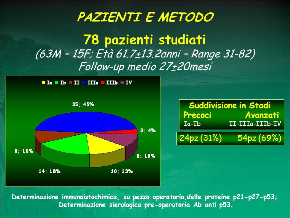 78 pazienti studiati PAZIENTI E METODO