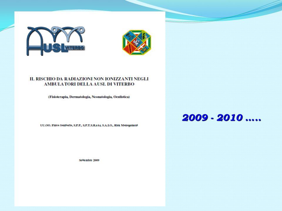 2009 - 2010 …..