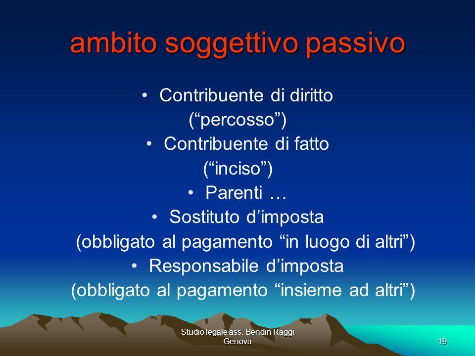 ambito soggettivo passivo