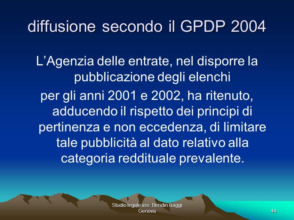diffusione secondo il GPDP 2004