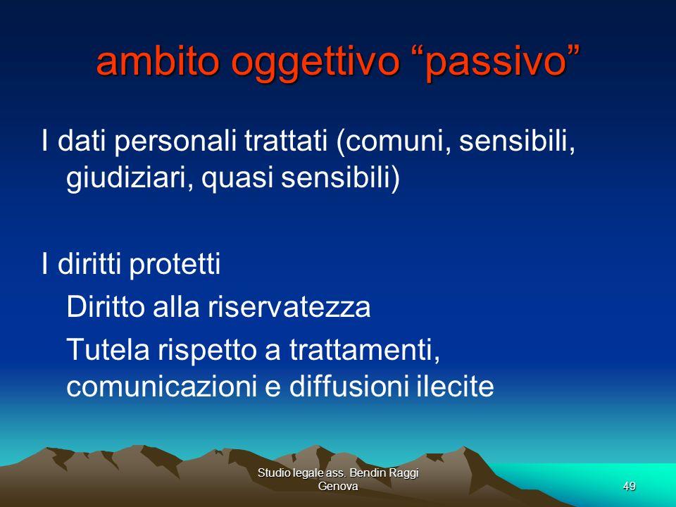 ambito oggettivo passivo
