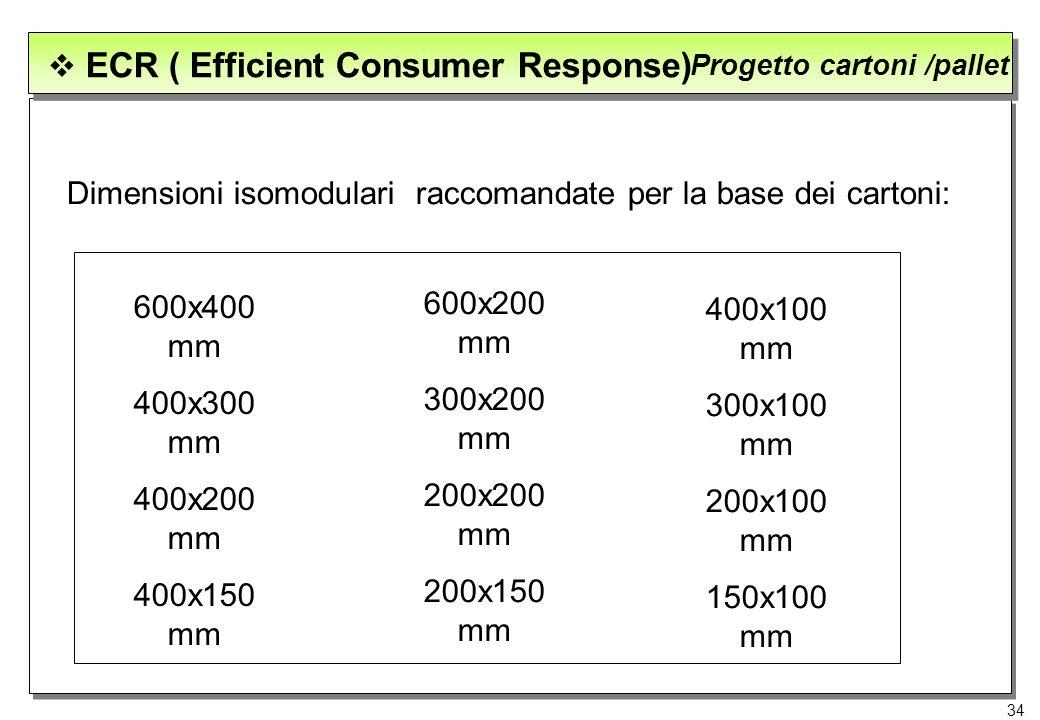 Dimensioni isomodulari raccomandate per la base dei cartoni: