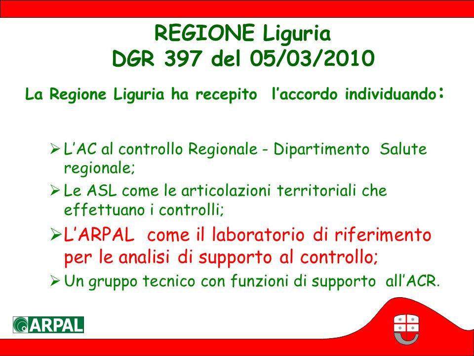 REGIONE Liguria DGR 397 del 05/03/2010