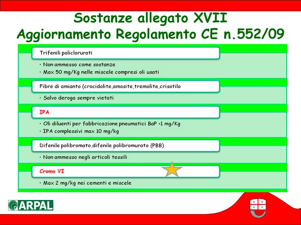 Sostanze allegato XVII Aggiornamento Regolamento CE n.552/09