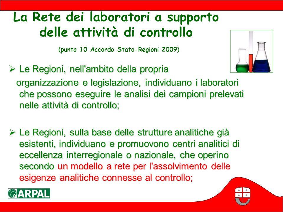 La Rete dei laboratori a supporto delle attività di controllo (punto 10 Accordo Stato-Regioni 2009)