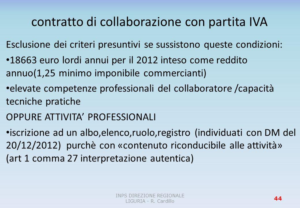 contratto di collaborazione con partita IVA