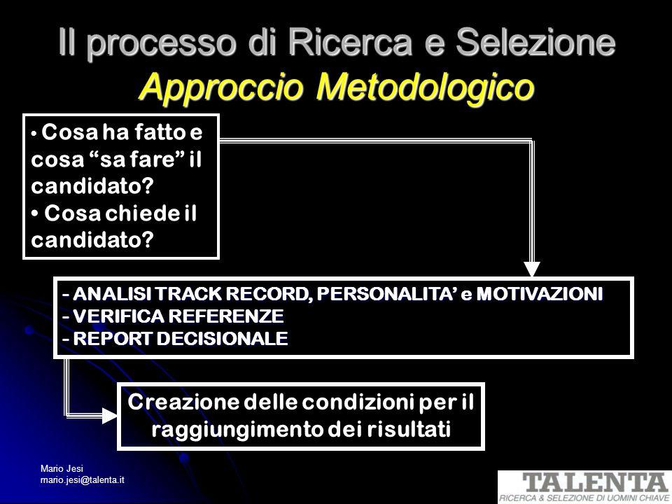 Il processo di Ricerca e Selezione Approccio Metodologico