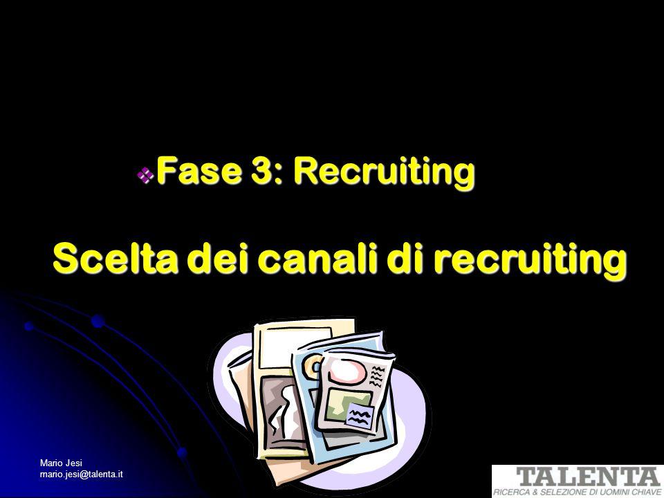 Scelta dei canali di recruiting