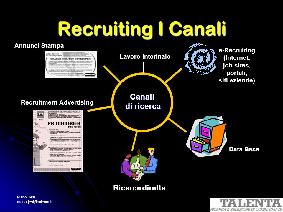 Recruiting I Canali Canali di ricerca Ricerca diretta Annunci Stampa