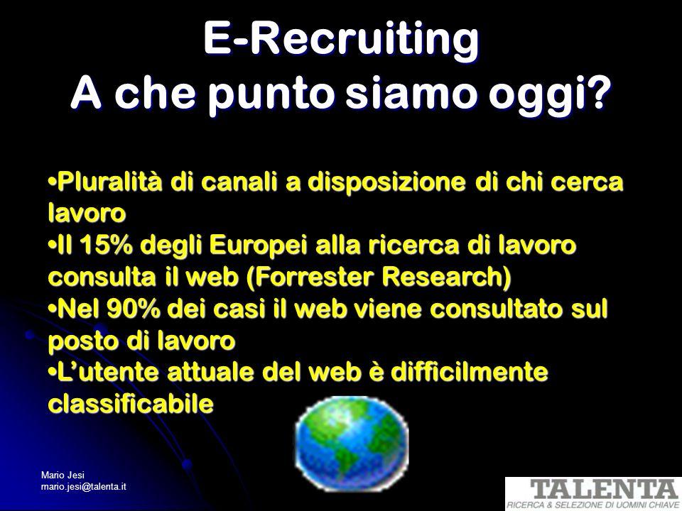 E-Recruiting A che punto siamo oggi