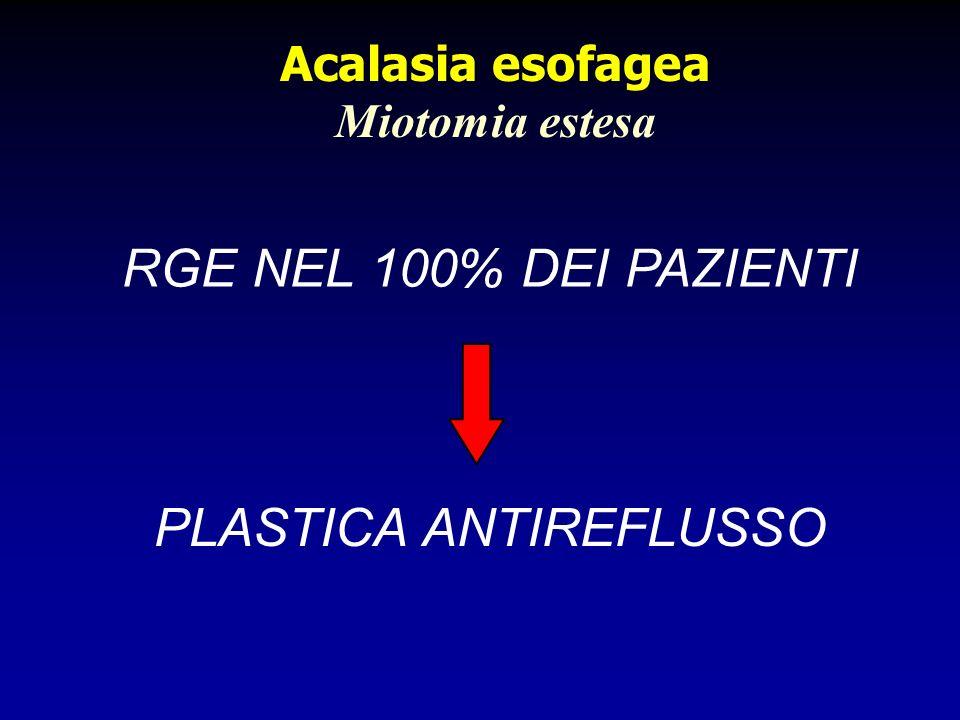 Acalasia esofagea Miotomia estesa