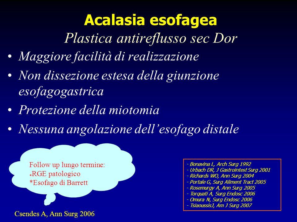 Acalasia esofagea Plastica antireflusso sec Dor
