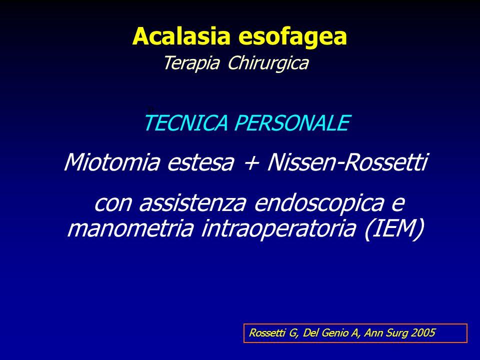 Miotomia estesa + Nissen-Rossetti
