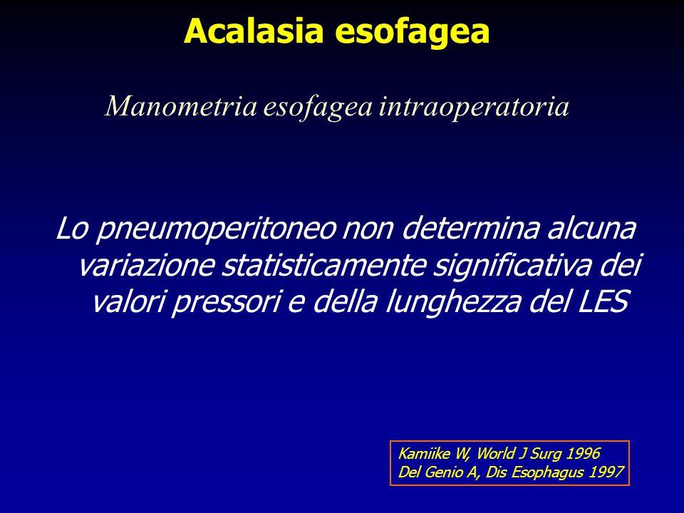 Acalasia esofagea Manometria esofagea intraoperatoria