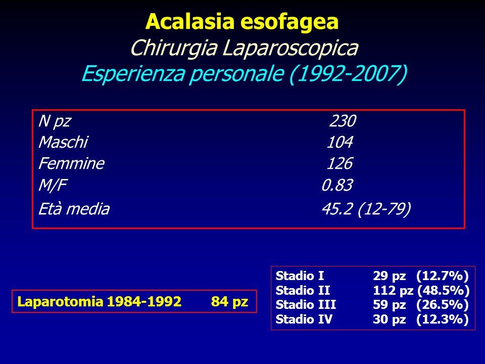 Acalasia esofagea Chirurgia Laparoscopica Esperienza personale (1992-2007)