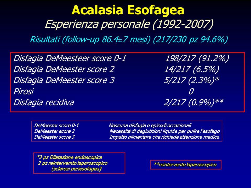 Acalasia Esofagea Esperienza personale (1992-2007) Risultati (follow-up 86.4±7 mesi) (217/230 pz 94.6%)