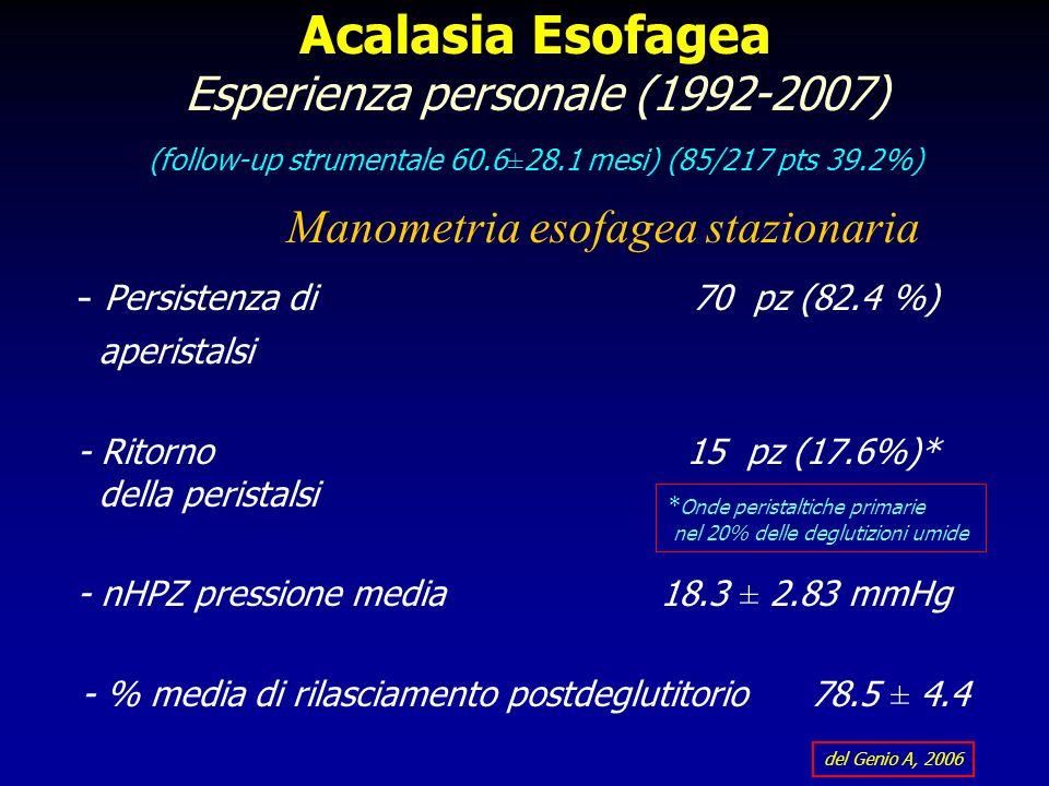 Acalasia Esofagea Esperienza personale (1992-2007) (follow-up strumentale 60.6±28.1 mesi) (85/217 pts 39.2%)