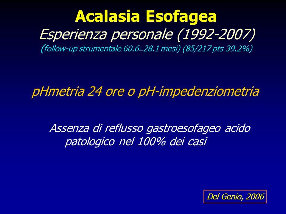 Assenza di reflusso gastroesofageo acido patologico nel 100% dei casi