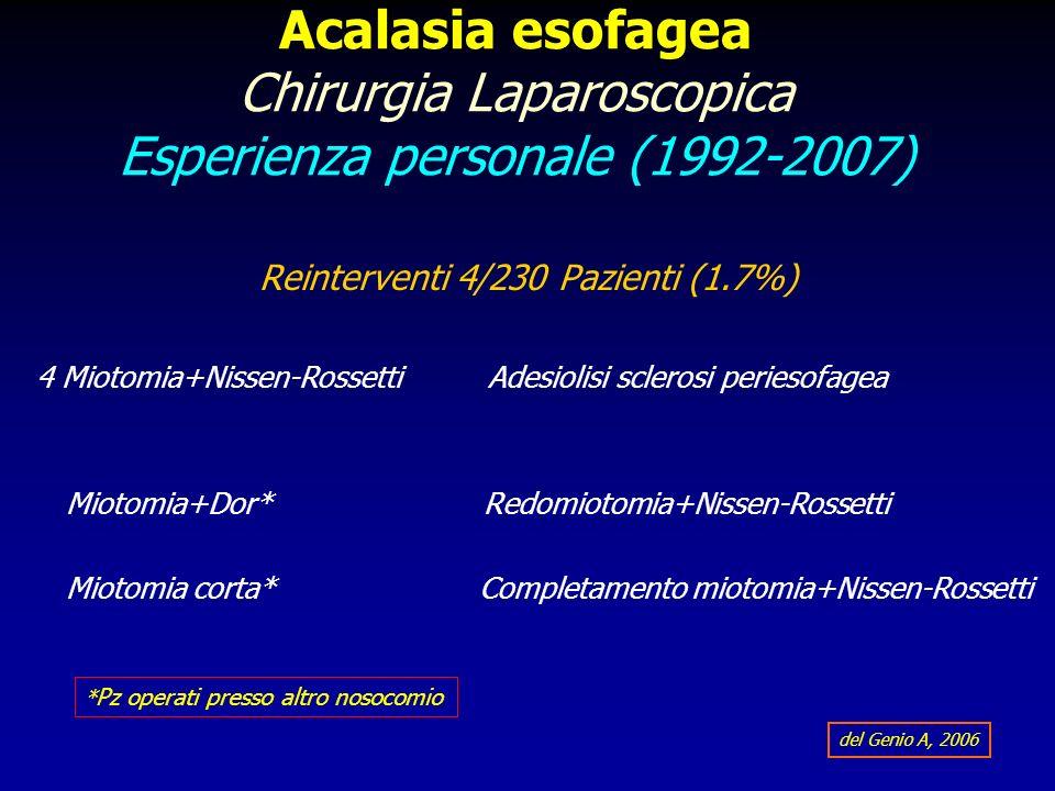 Reinterventi 4/230 Pazienti (1.7%)