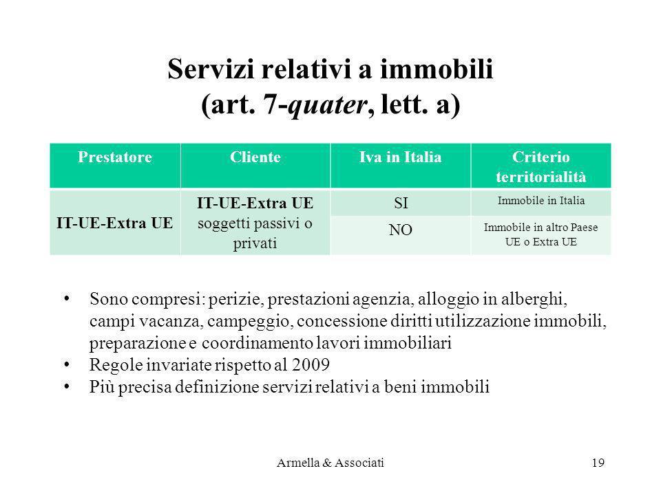 Servizi relativi a immobili (art. 7-quater, lett. a)