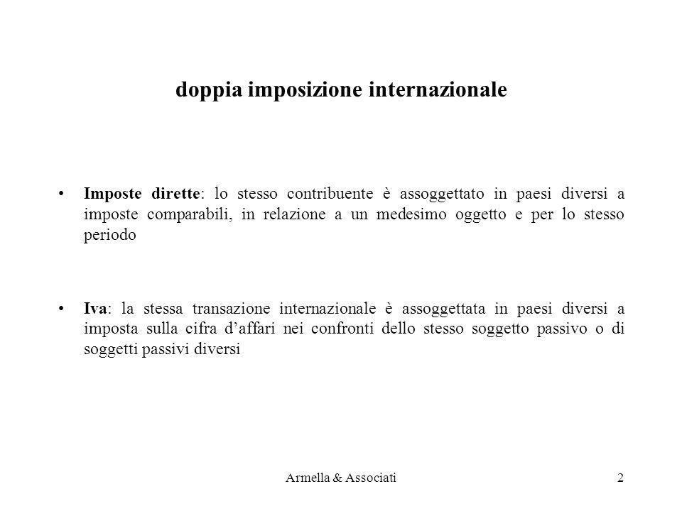 doppia imposizione internazionale