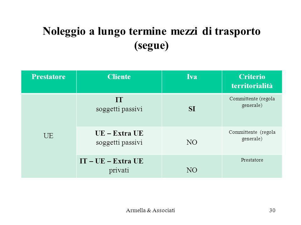 Noleggio a lungo termine mezzi di trasporto (segue)