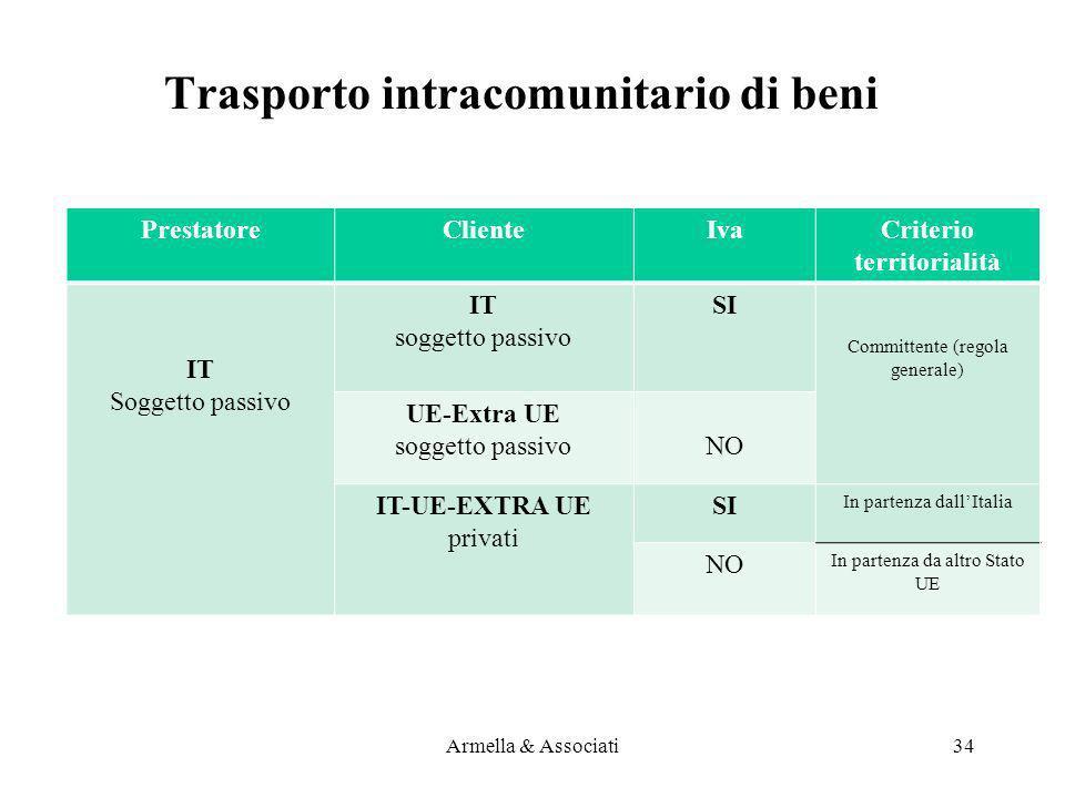 Trasporto intracomunitario di beni