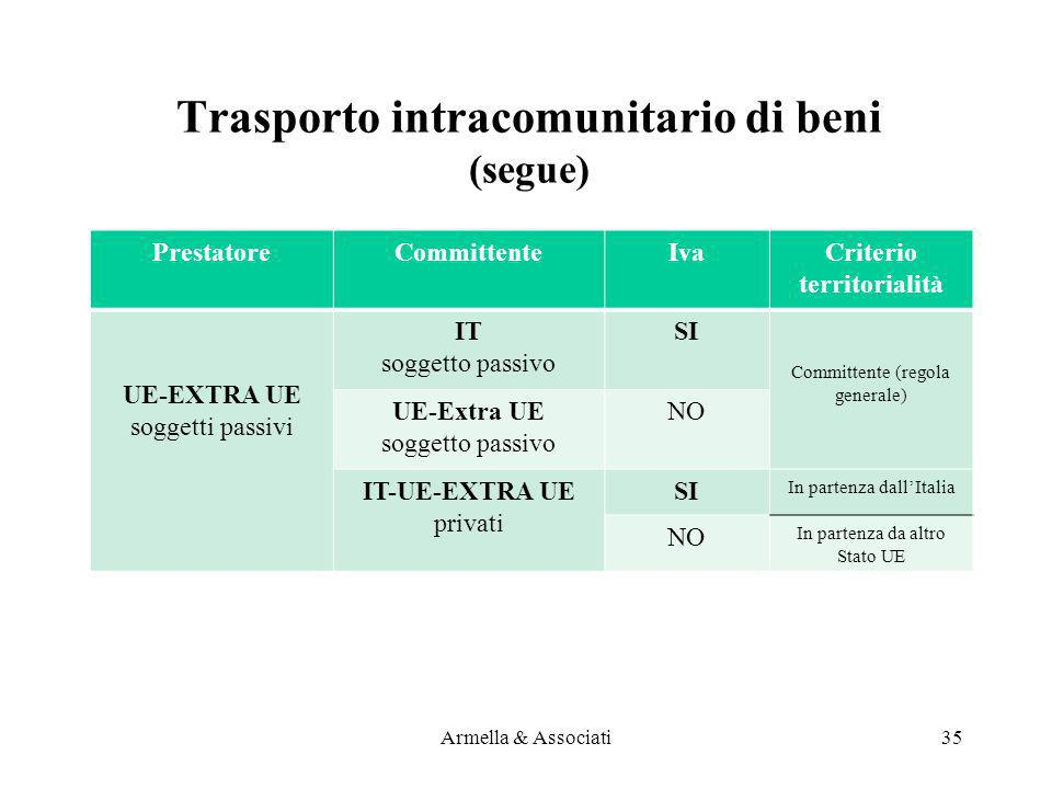 Trasporto intracomunitario di beni (segue)
