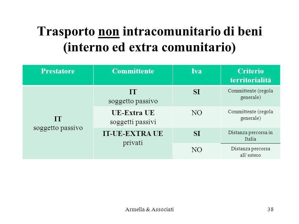 Trasporto non intracomunitario di beni (interno ed extra comunitario)