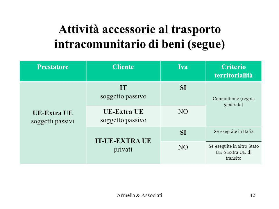 Attività accessorie al trasporto intracomunitario di beni (segue)