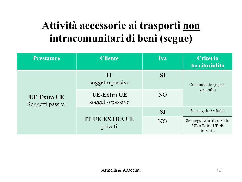 Attività accessorie ai trasporti non intracomunitari di beni (segue)
