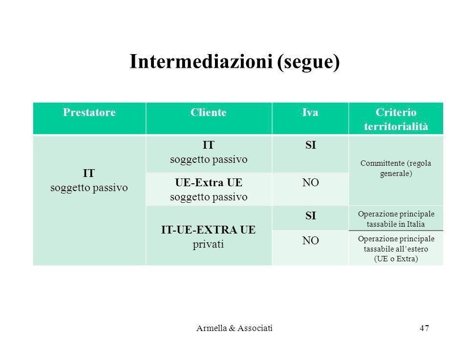 Intermediazioni (segue)