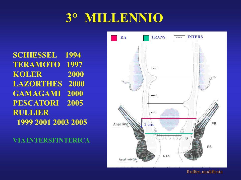 3° MILLENNIO SCHIESSEL 1994 TERAMOTO 1997 KOLER 2000 LAZORTHES 2000
