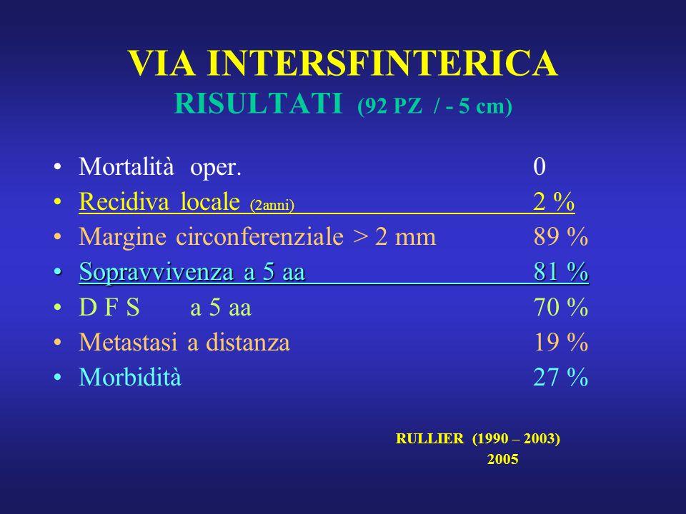 VIA INTERSFINTERICA RISULTATI (92 PZ / - 5 cm)