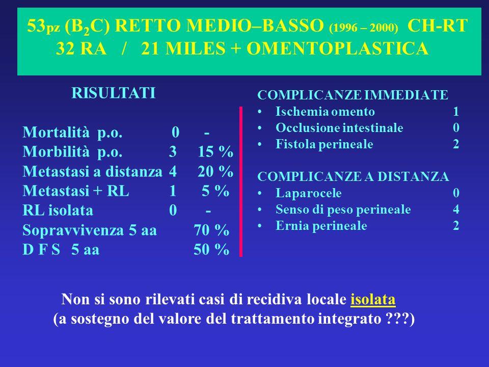 53pz (B2C) RETTO MEDIO–BASSO (1996 – 2000) CH-RT 32 RA / 21 MILES + OMENTOPLASTICA